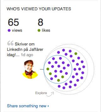 inlägg bygger varumärke på LinkedIn
